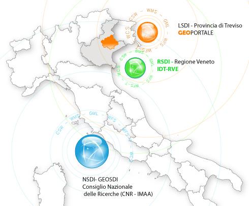 SDI - Spatial Data Infrastructure
